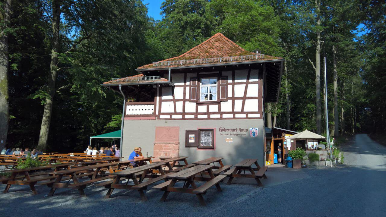 Hohewart-Haus